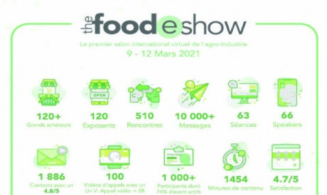 FoodEshow récidive  en septembre