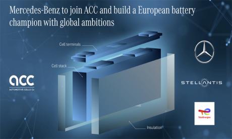 Mercedes, Stellantis et TotalEnergies collaborent pour des batteries  haute performance