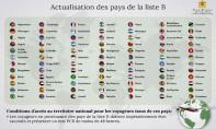 La liste des pays à risque élevé de pandémie (Liste B) mise à jour ce vendredi 22 octobre.